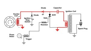 CDI Capacitor Discharge Ignition Circuit Demo  YouTube