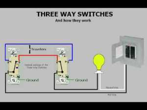 Threeway switches & How they work  YouTube