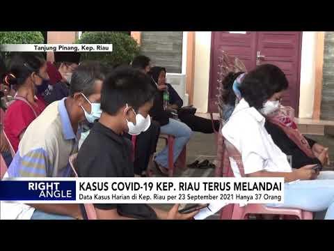 Kasus Covid-19 Kep. Riau Terus Melandai