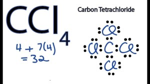CCl4 Lewis Structure  How to Draw the Dot Structure for