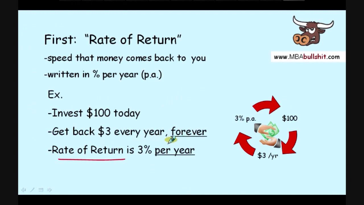 3 Easy Steps! IRR Internal Rate Of Return Lecture On How