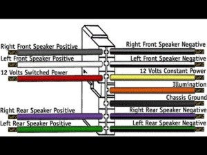 Car Stereo Wiring Explained In Detail  YouTube