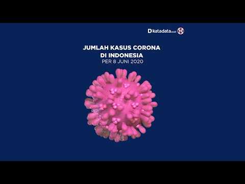 TERBARU: Kasus Corona di Indonesia per Senin, 8 Juni 2020   Katadata Indonesia