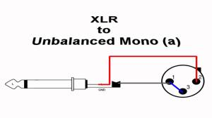 wiring XLR 2 Mono A  YouTube