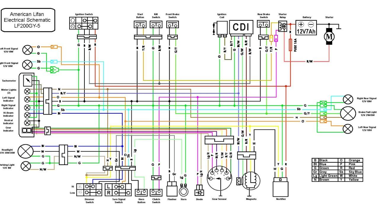 200cc Lifan Wiring Diagram