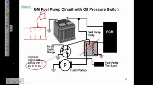 Fuel Pump Electrical Circuits Description and Operation
