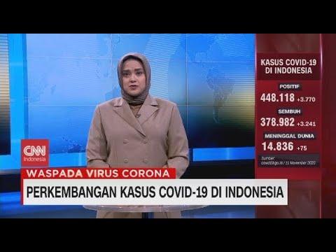 Kasus Covid-19 di Indonesia Capai 448.118 orang