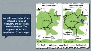 Task 1 Academic Writing: Island Diagram  YouTube
