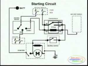 Starting System & Wiring Diagram  YouTube