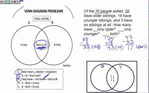 Venn Diagram Math Problems  YouTube