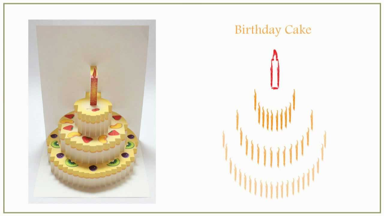Birthday Cake Card Template wish beauty love care wishing gif – Birthday Cake Card Template