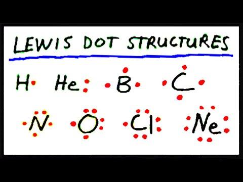 Lewis Dot Structures Part 1