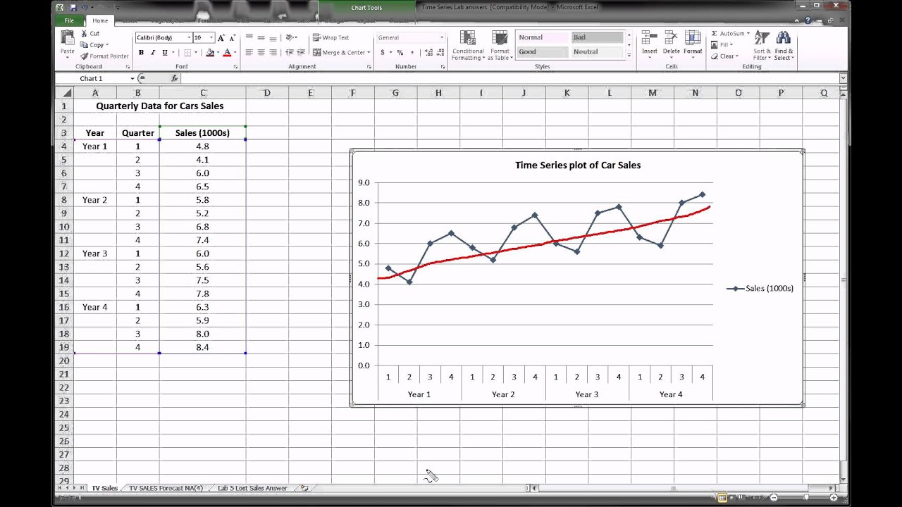 Excel Time Series Forecasting Part 1 Of 3 YouTube