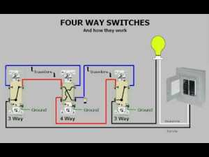 Fourway Switches & How They Work  YouTube