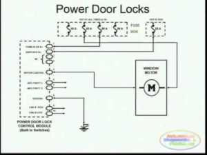 Power Door Locks & Wiring Diagram  YouTube