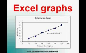 Plot a graph in Excel (high definition tutorial)  YouTube