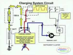 Charging System & Wiring Diagram  YouTube