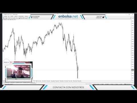 Trading en directo, apertura europea #66