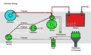 Chevy Alternator Wiring Diagram | The HAMB