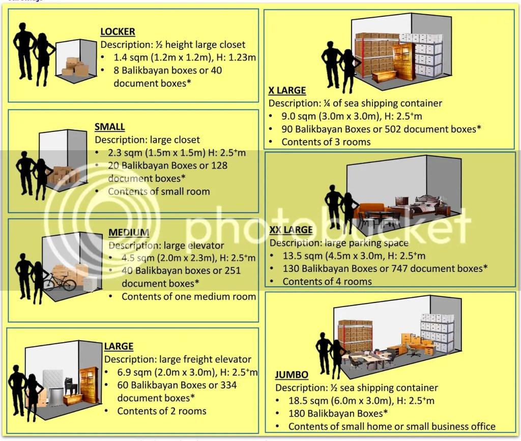 Self Storage Manila