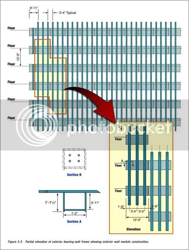 https://i2.wp.com/i1014.photobucket.com/albums/af266/haremountain/Shielding%20and%20measurements%20and%20decontamination/fig-2-3_border.jpg