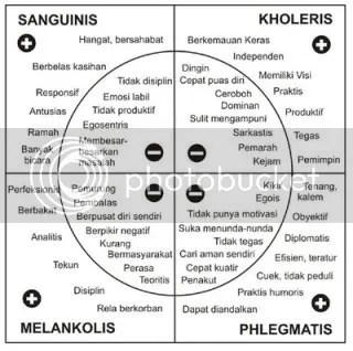 diagram ^^