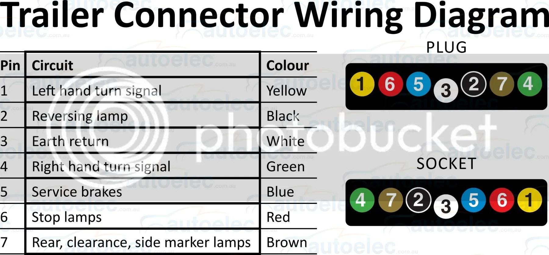 7 way pigtail wiring schematic pigtail fluorescent wiring