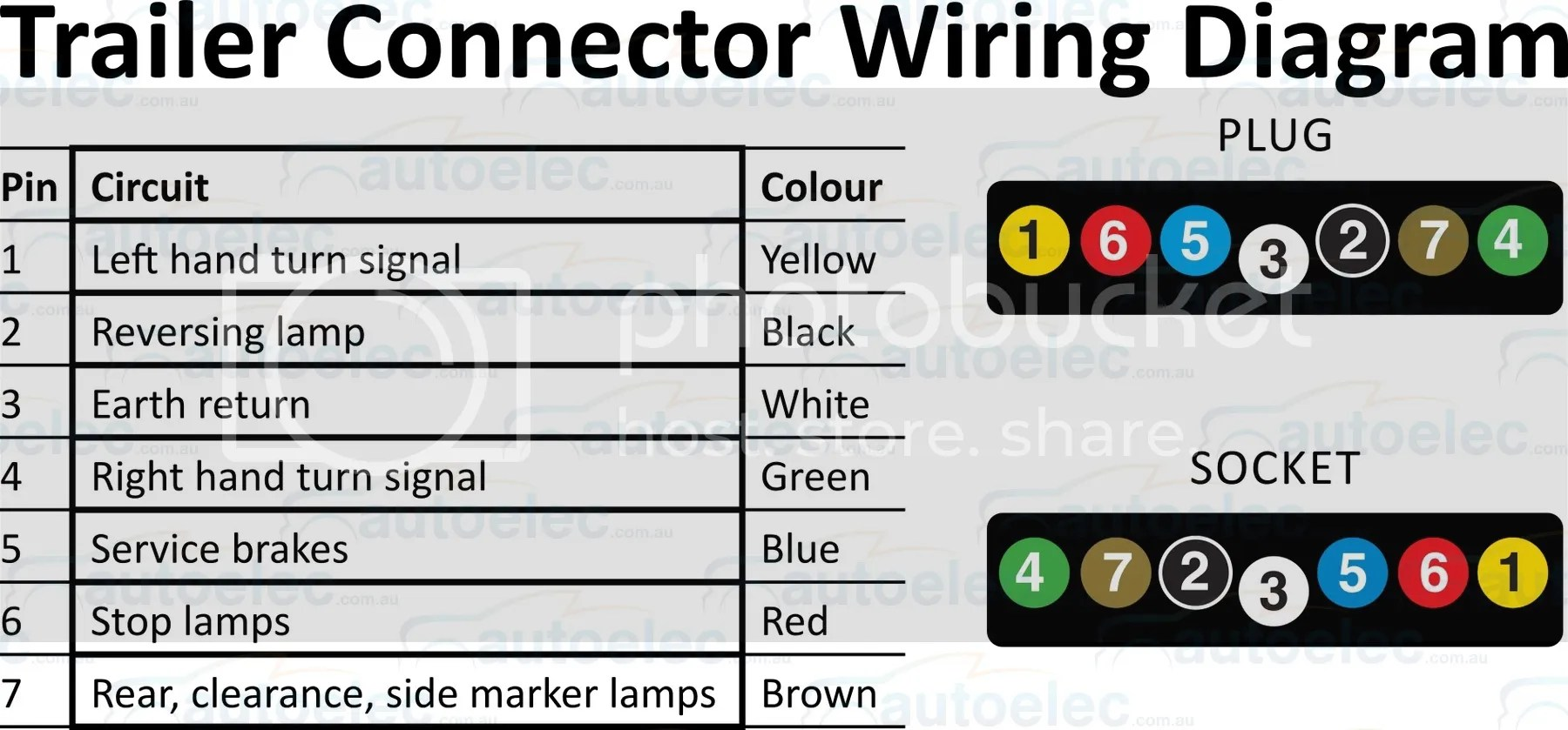 Trailer Connector Wiring Diagrams?resize=665%2C310 7 pin flat trailer wiring diagram wiring diagram 7 Pin Trailer Wiring Diagram at edmiracle.co