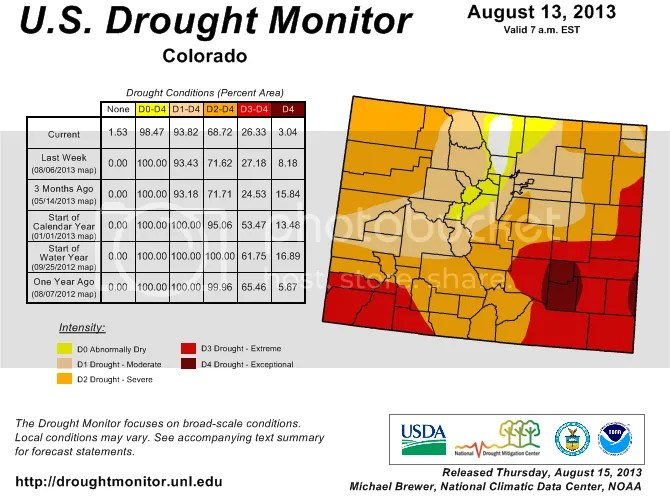 photo CO_drought_monitor_20130815_zps0644308d.png