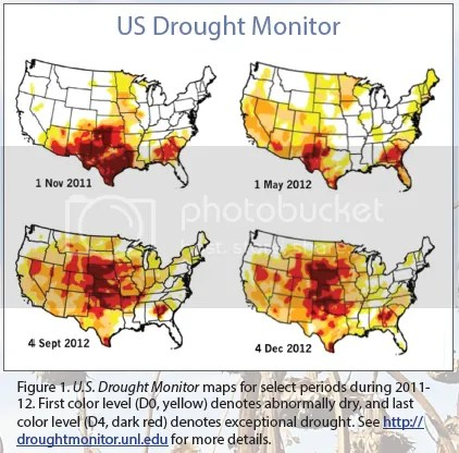 photo 2012Drought-NOAAReport_zpsde8de4b2.png
