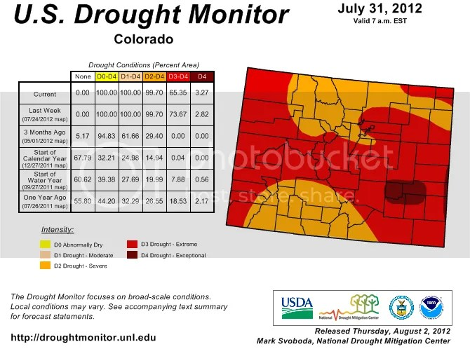 photo CO_drought_20120731.png