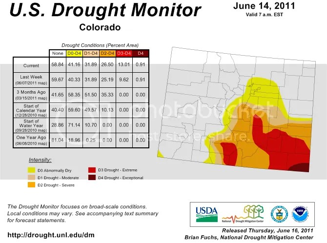 photo CO_drought_monitor_20110614_zps5253e3a1.png