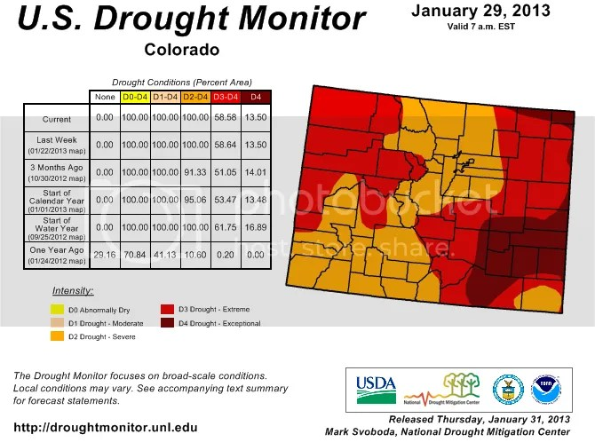 photo CO_drought_monitor_20130129_zpse63adfc2.png