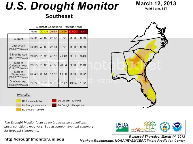 photo southeast_drought_monitor_20130312_zps8dcedfaf.png