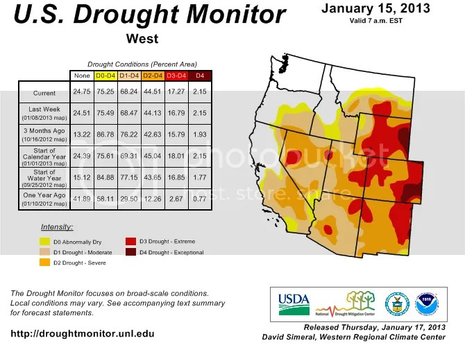 photo west_drought_monitor_20130115_zps0ec59e09.png