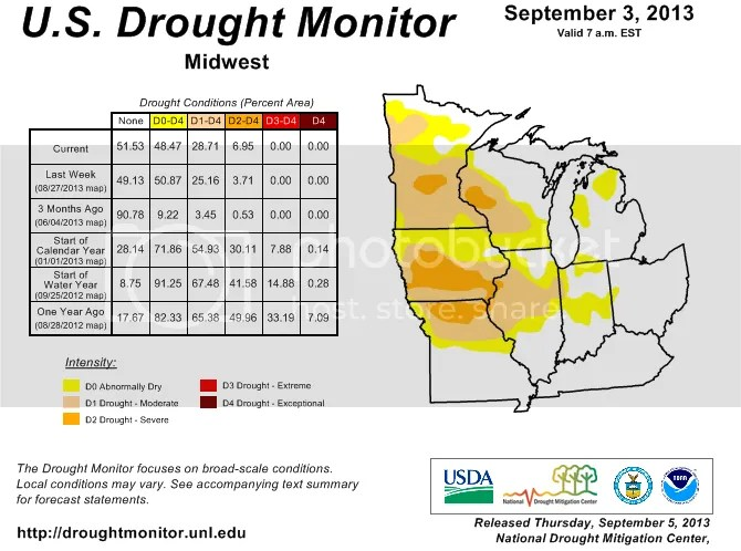 photo midwest_drought_monitor_20130903_zpseafbaad1.png