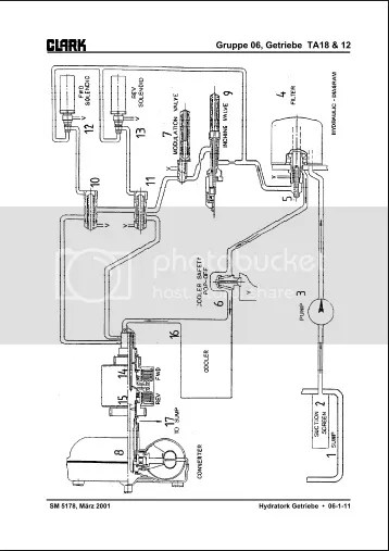 Clark Forklift Wiring Schematic - Wiring Diagram