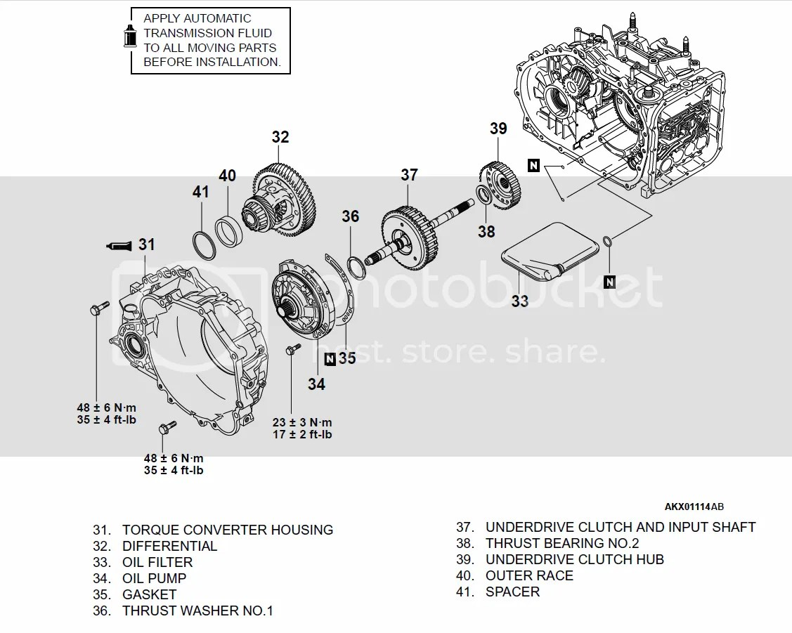Automatic Transmission Filter Question