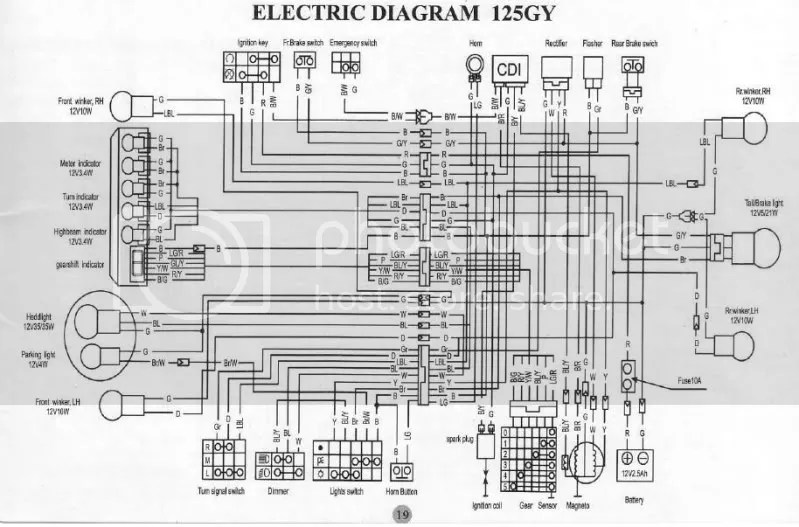 rusi motorcycle 125cc wiring diagram best site wiring harness rh omniwindenergy com Single Phase Motor Wiring Diagrams Single Phase Motor Wiring Diagrams