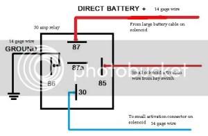 Kohler starter motor problem | LawnSite