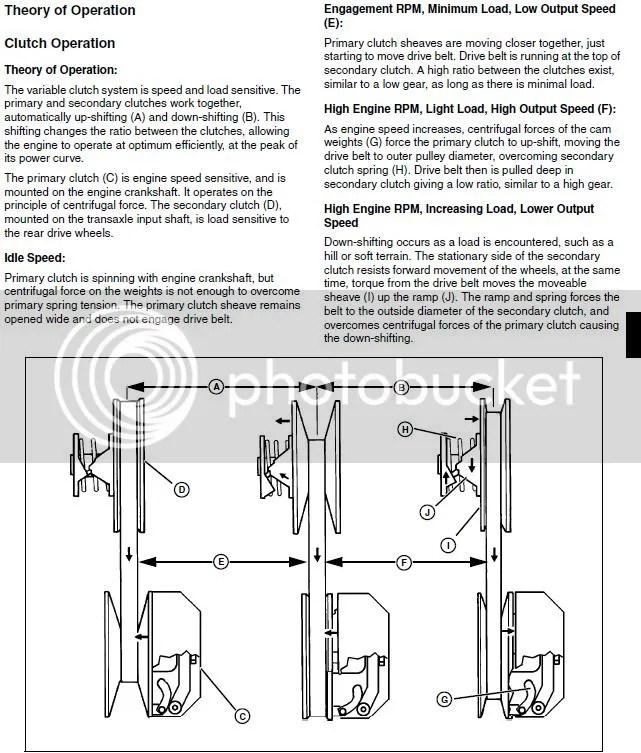 Power Wheels Wiring Diagram Fancy Power Wheels Wiring Diagram 90 – John Deere Gator Wiring Diagram