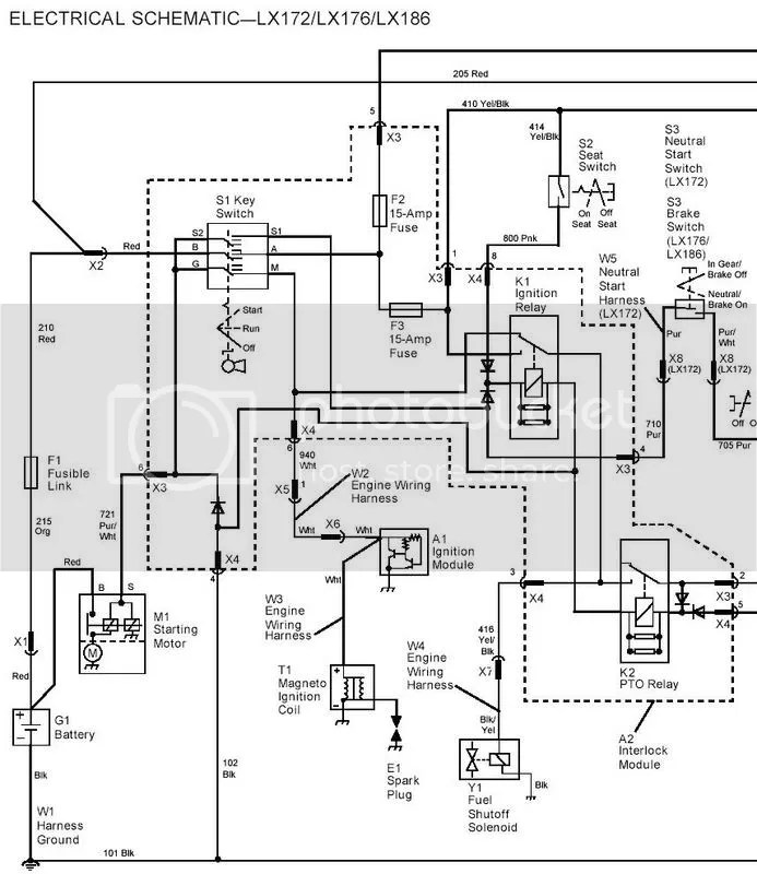 John Deere Gator Wiring Harness Diagram Wiring Diagrams – John Deere Wiring Harness Diagram