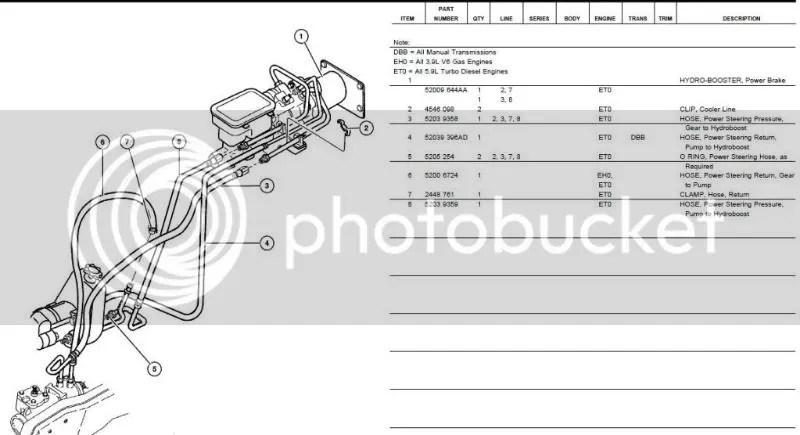 Hydroboost Brakes (MASSIVE TECH INFO)  Dodge Ram