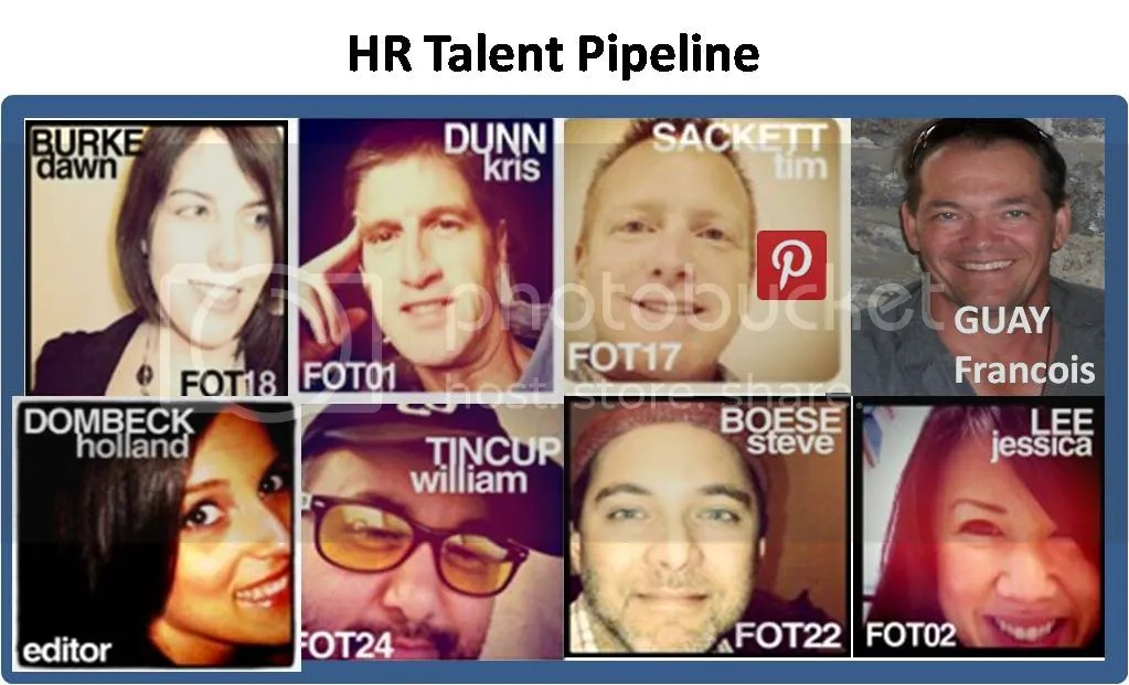 HR Talent Pipeline