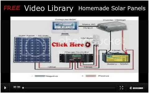 how to install a solar panel