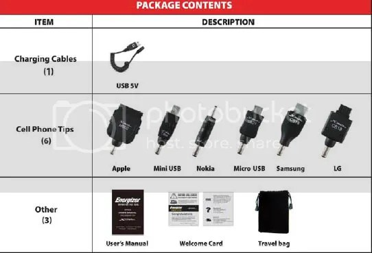 Energizer XP2000 Package Content