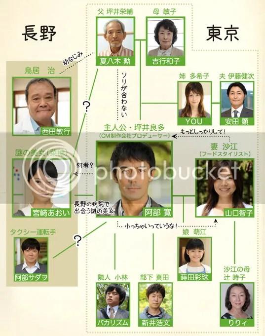 GMH_Chart