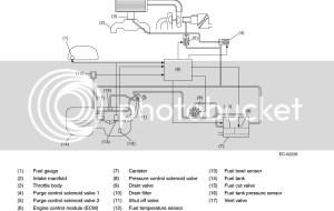 FAQ: Subaru EVAP Purge Control Solenoid Valve Information