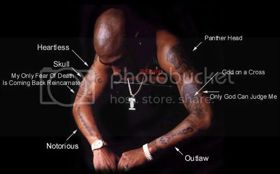 diagram of a tattoo machine full body tattoo designs upper back tattoo