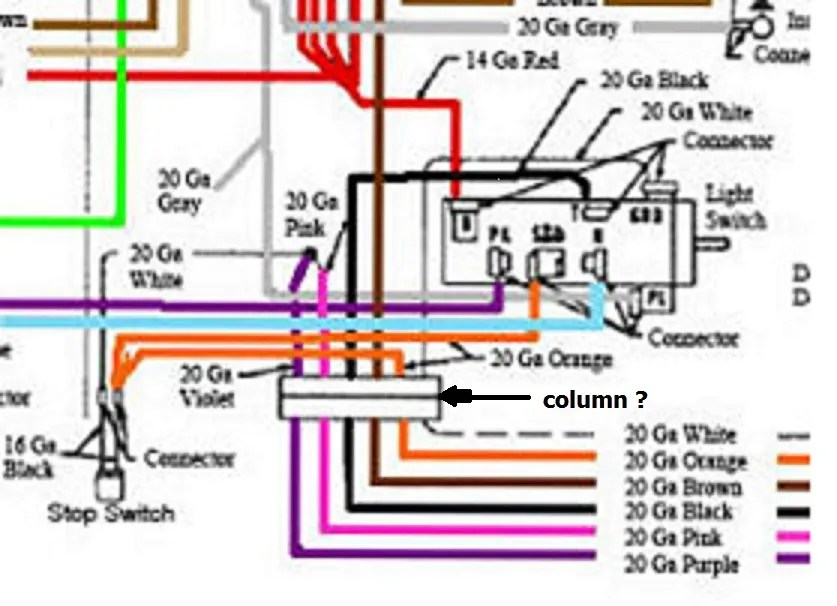 1963 chevy steering column diagram wiring diagrams Of Light Switch Wiring Diagram For 1963 Chevy 1963 chevrolet steering column wiring diagram 1963 chevy impala 77 chevy truck tilt steering column diagram